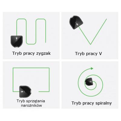 Cztery tryby pracy odkurzacza Dibea D960 sprawią, że dokładnie odkurzy kurz i pozbędzie się roztoczy