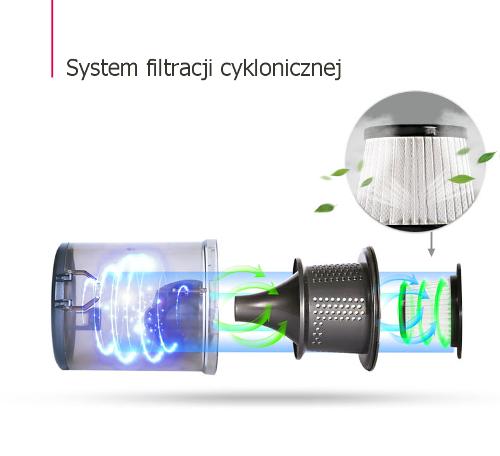zaawansowany system filtracji cyklonicznej odkurzacz ręczny Dibea C17