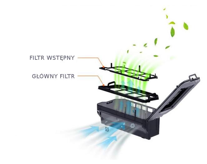 Robot ILIFE V7s Plus filtracja