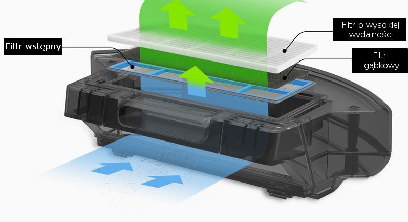 Robot odkurzający ILIFE A8 zaawansowana filtracja