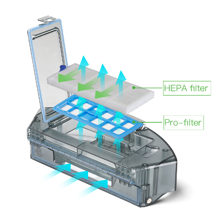 Filtr HEPA robot odkurzający Dibea D960