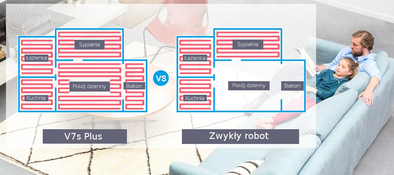 Robot ILIFE V7s Plus bateria litowo-jonowa